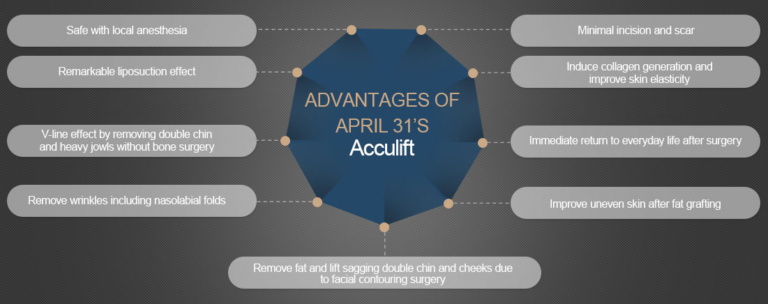 Accusculpt - April31